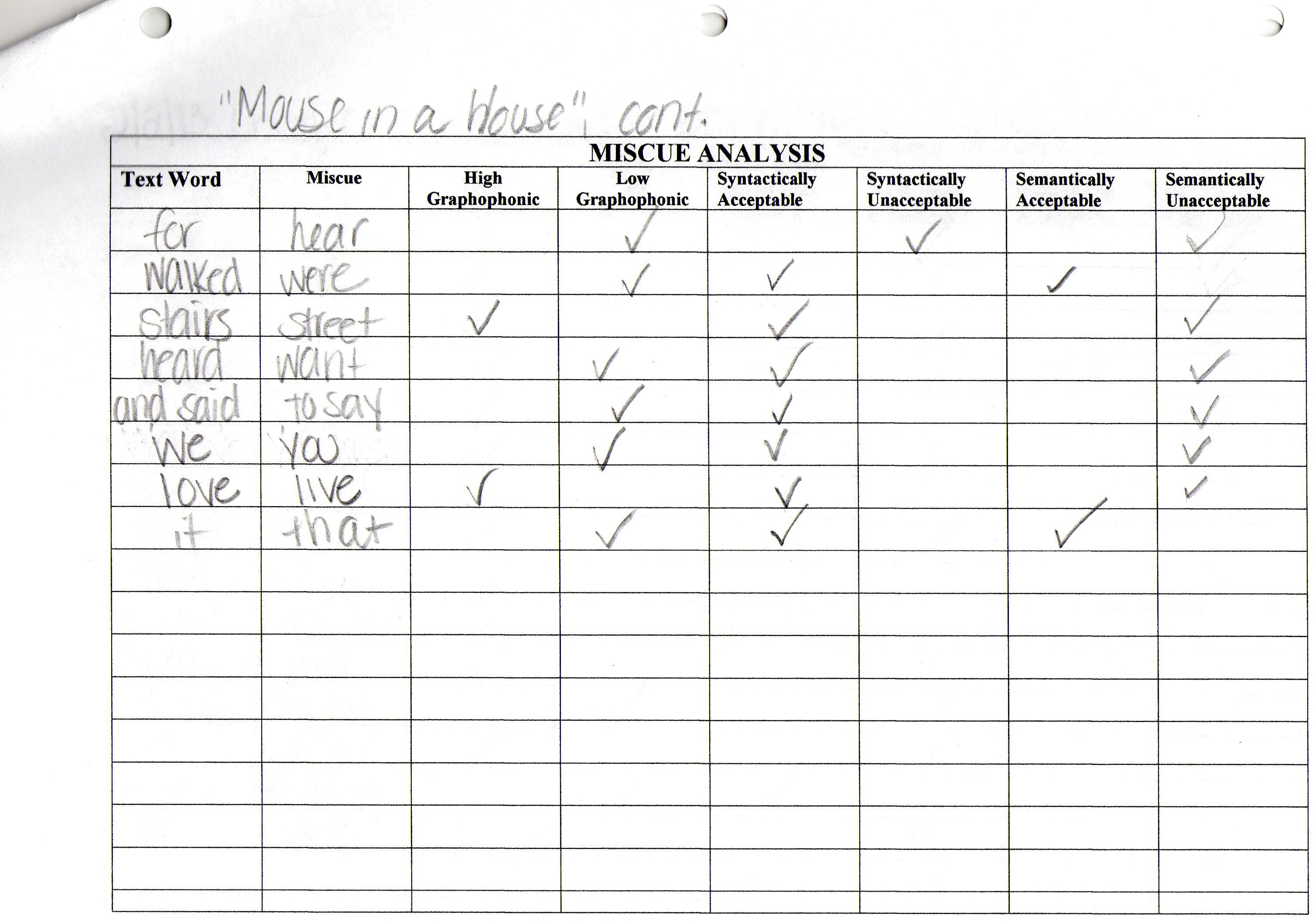 qri assessment sample